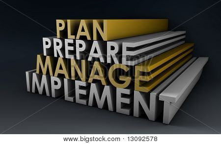 Management Planning