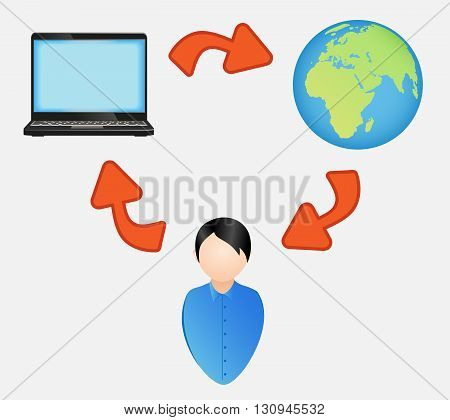 Distance education. Vector illustration. Online studying. Infographic