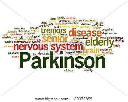 Concept conceptual Parkinson`s disease healthcare or nervous system disorder abstract word cloud isolated on background