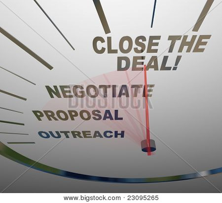 A speedometer with words showing the steps of a successful sale -- outreach, proposal, negotiate, and close the deal -- which you can follow to turn a prospect into a new customer