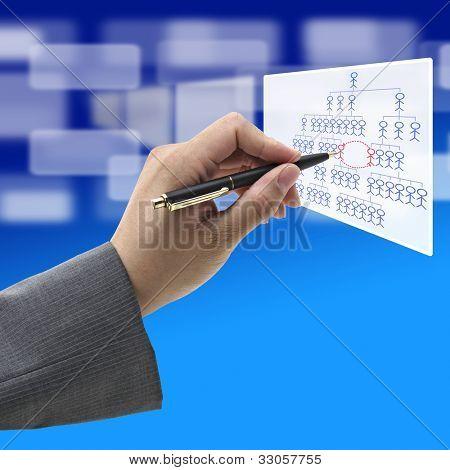 Business Hand Writing Job Rotation on organization Chart Diagram