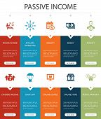 Passive Income Infographic 10 Steps Ui Design.affiliate Marketing, Dividend Income, Online Store, Re poster