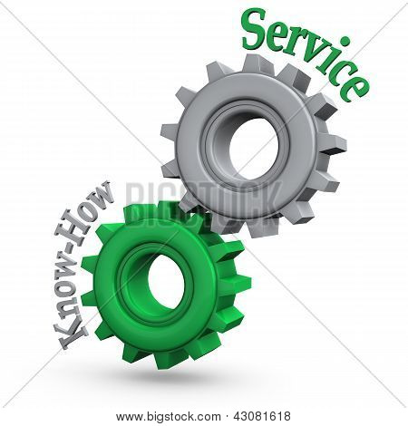 Gears Service Know-how