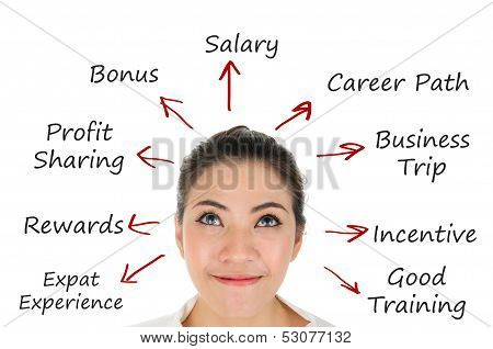 Successful business woman with reward development plan for career path