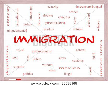 Immigration Word Cloud Concept On A Whiteboard