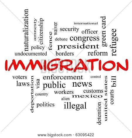 Immigration Word Cloud Concept In Red Caps