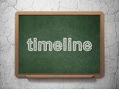 Timeline concept: Timeline on chalkboard background