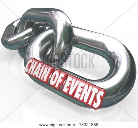 Chain of Events words in red 3d letters on metal links to illustrate a timeline, timetable, record, shedule or agenda of dates