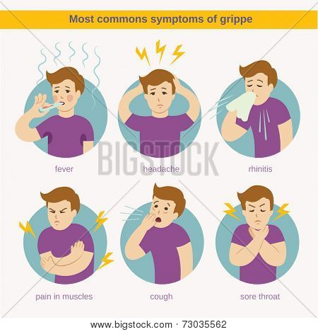 Flat infographic - most commons symptoms of grippe