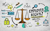 Employee Rights Employment Equality Job Rules Law Concept poster