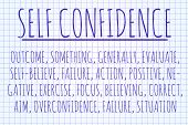 picture of self-confident  - Self confidence word cloud written on a piece of paper - JPG
