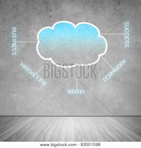 Computing cloud
