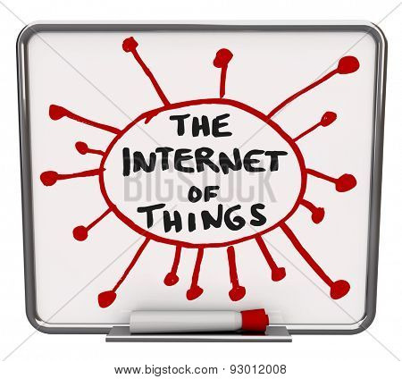 The Internet of Things in a diagram on dry erase board to illustrate a system of connected or networked devices