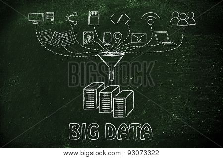Big Data, File Transfes And Sharing Files