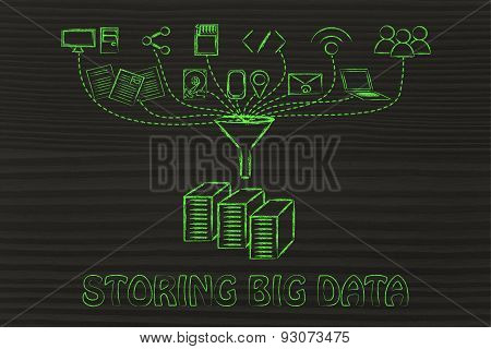 Storing Big Data: File Transfes And Sharing Files