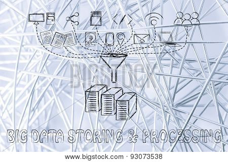 Big Data Storing And Processing