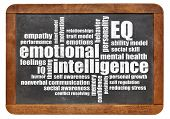 image of nonverbal  - emotional intelligence  - JPG