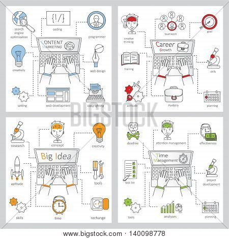 Doodle line designs of web banner templates with outline icons of big idea, creative thinking. Modern vector illustration concept for website or infographics