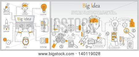 Doodle line design of web banner templates with outline icons of big idea, creative thinking. Modern vector illustration concept for website or infographics.
