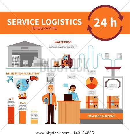 International logistic company service infographic presentation flat poster with performance information  diagrams and statistics abstract vector illustration