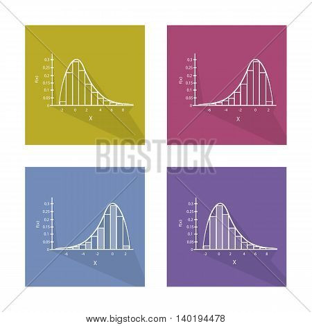 Flat Icons, Illustration Collection of Gaussian Bell Chart or Normal Distribution Curve and Not Normal Distribution Curve.