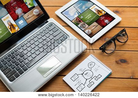 business, responsive design and technology concept - close up of on laptop computer, tablet pc, notebook and eyeglasses with web news and scheme on wooden table