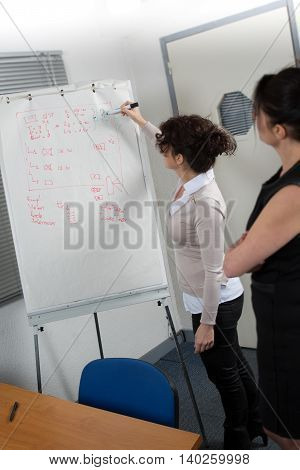Image Of Two Female Executives Working On A Flipchart.
