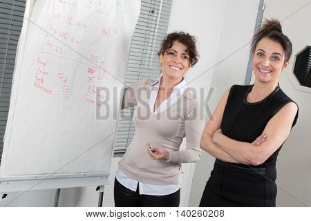 Smiling Female Executives Working On A Flipchart.