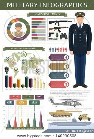Army infographics template with world map officer weapon and transport diagrams statistics on white background vector illustration