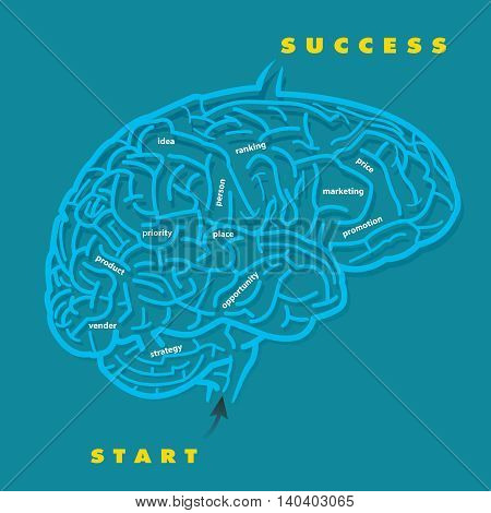 Business concept with brain in line game