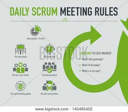 Daily scrum meeting rules on light grey background
