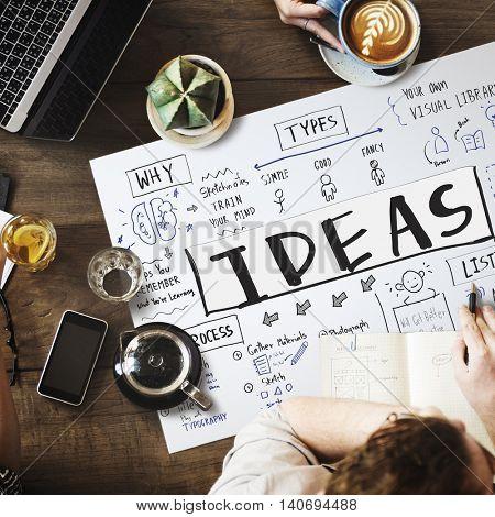 Sketching Visual Notes Design Handwriting Ideas Concept