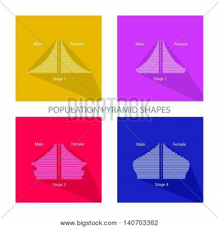 Population and Demography Illustration Set of Four Stages of Population Pyramids Chart or Age Structure Graph.
