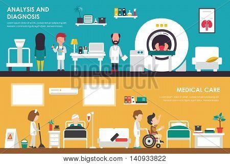 Medical Care, Analisys and Diagnostics flat hospital interior concept web vector illustration. MRI, Healthcare, Research, Medicine service presentation
