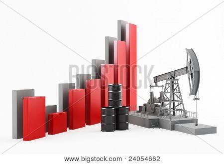 Gráfico de negocios con la bomba de aceite