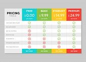 Pricing Table Design For Business. Price Plan Web Hosting Or Service. Table Chart Comparison Of Tari poster
