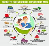 Food Boost Sexual Function In Men. Vector Infographics. Scientific, Educational And Popular-scientif poster