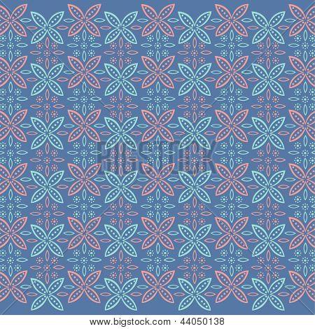 Indonesia Javanese traditional pattern batik 2