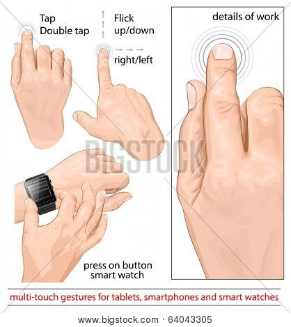 Set of multi-touch gestures for smart-watch. Tap, flick, press buttons. Customizing the display.