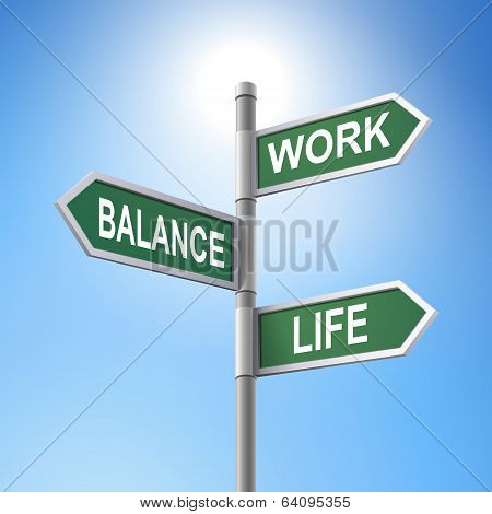 3D Signpost Saying The Balance Between Work And Life