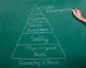 pic of human pyramid  - Analysis Diagram Of Human Needs On Chalkboard - JPG