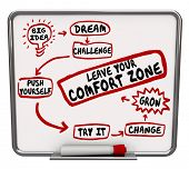 picture of comfort  - Leave Your Comfort Zone plan or diagram flowchart showing how to change - JPG