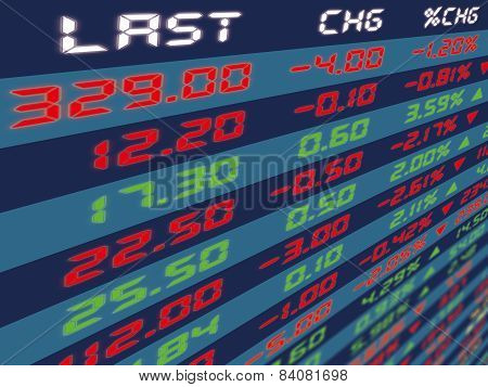 A Display Panel Of Daily Stock Market