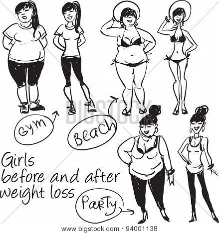 Weight loss.