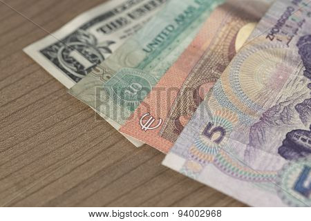 Currencies Of Different Countries