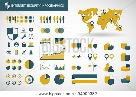 Internet Related Infographics Kit