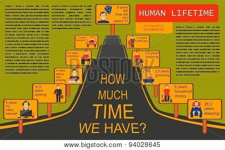 How much time we have. Lifetime elements. Infographic