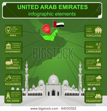 United Arab Emirates  infographics, statistical data, sights