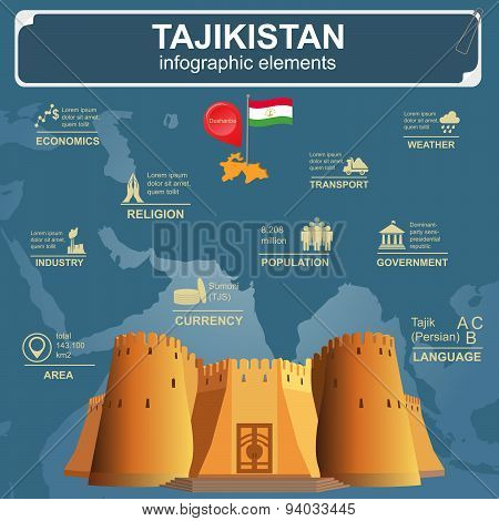Tajikistan infographics, statistical data, sights