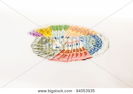 Fanned Euro Notes Of Different Denominations